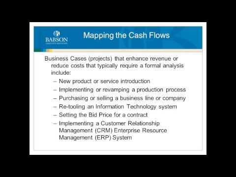 Intro to Capital Budgeting