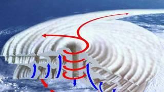 Циклон (область пониженного давления)