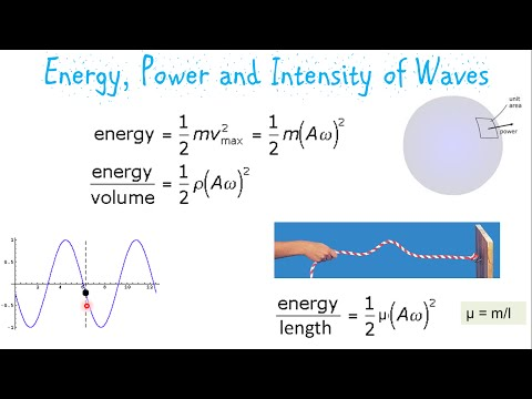 Energy, Power and Intensity of Waves
