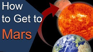 How to get to Mars? (Basic Orbital Mechanics) The Case for Mars 18