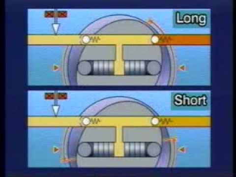 TOYOTA   Common Rail Diesel System
