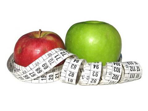 What is the Glycemic Index??? Advanced Nutrition