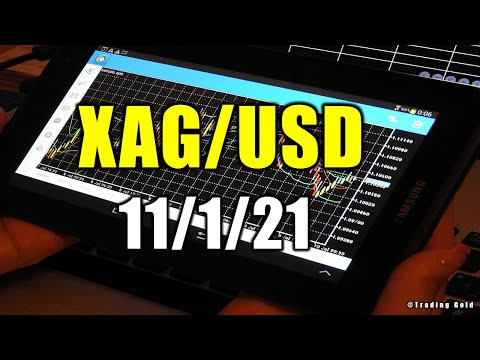 Daily XAG/USD Forecast Analysis on 11 January 2021 by Trading Gold Strategy Today Review
