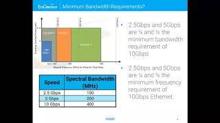 Tech Talk: Multi Gigabit Switches