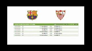 Barcelona Sevilla 28 02 2016   Past results