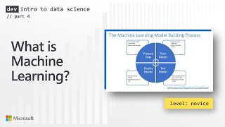 What is Machine Learning? (4 of 28)