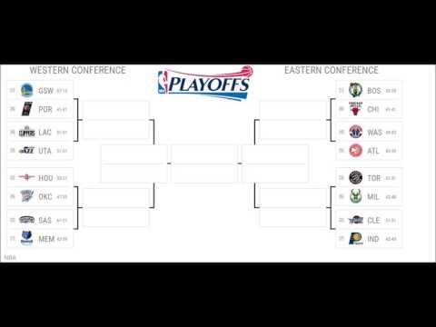 2017 NBA Playoffs Bracket