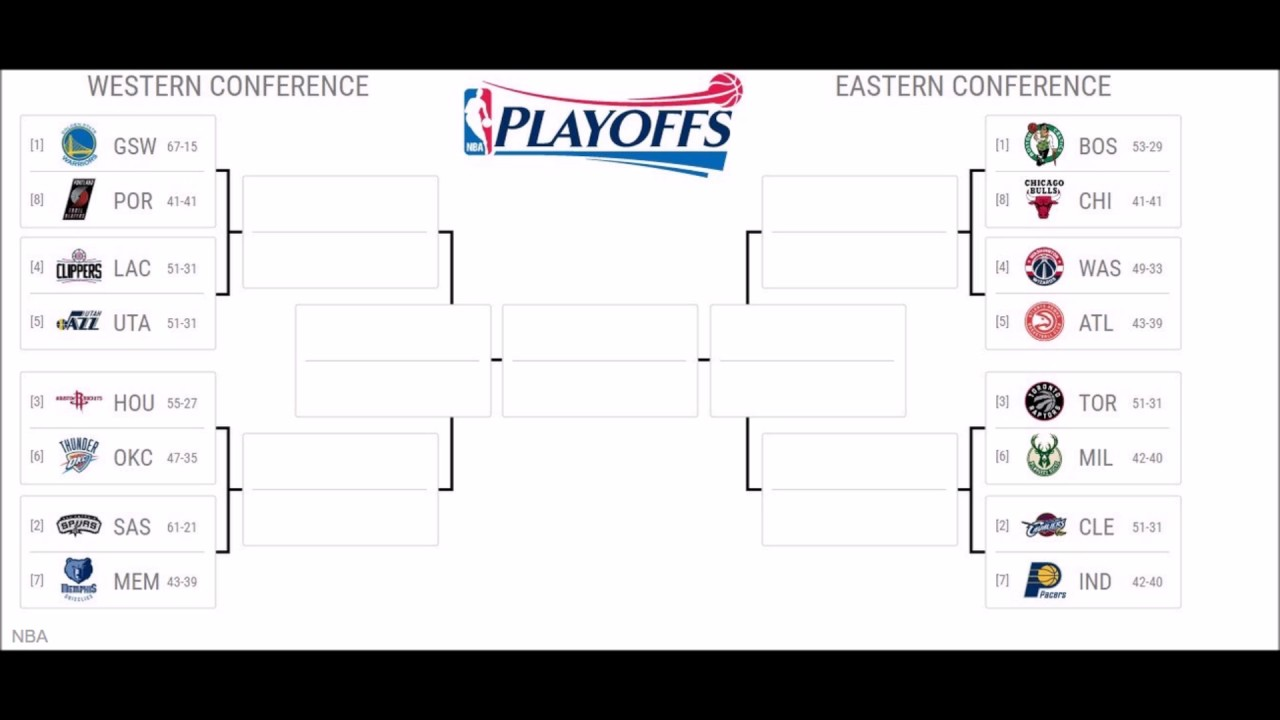 2017 NBA Playoffs Bracket - YouTube