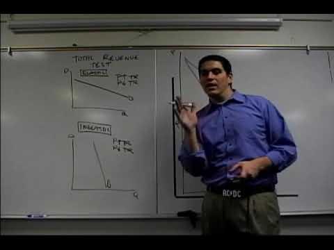 4.4 Elastic And Inelastic Range Of Demand For Monopolies