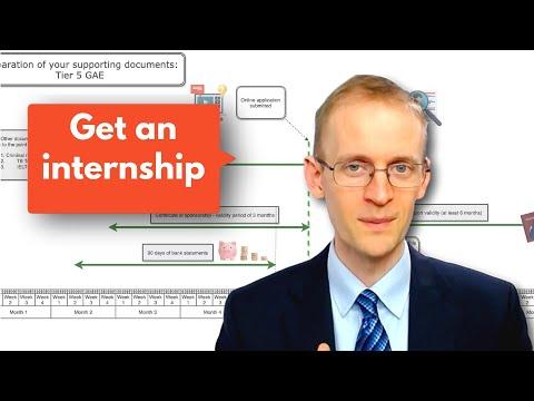 Get An Internship In The UK 🇬🇧...Tier 5 Visa Sponsorship (Tier 5 Government Authorised Exchange) ✅