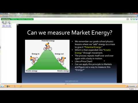 Doc Severson of Trading Concepts on Market Fractals and the Income Pyramid