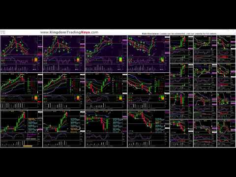 Paper Trading / Demo Practice (2018-08-07 London Session) - Kingdom Trading Keys