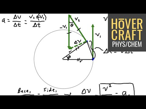 Proof of Centripetal Acceleration Formula (without Calculus)