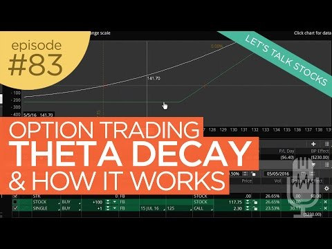 Ep 83: Option Trading - Theta Decay & How it Works!