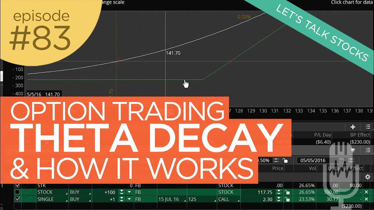 Option trading how it works
