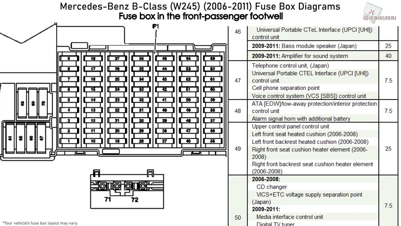 mercedes-benz b-class (w245) (2006-2011) fuse box diagrams - youtube  youtube