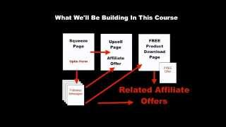 Listbuilding Tutorial   Setting up your squeeze and download page