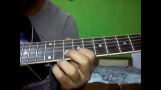 Dhadke jiya guitar chords lesson Aloo chat with Strumming