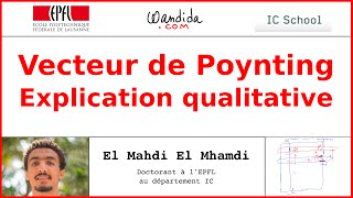 Vecteur de Poynting - Explication qualitative