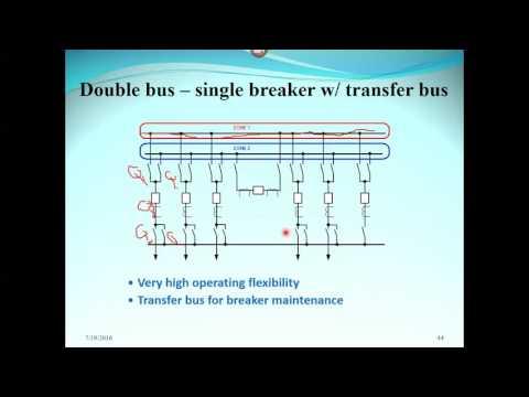 Lec (2) Part (1): Introduction to Bus Configuration