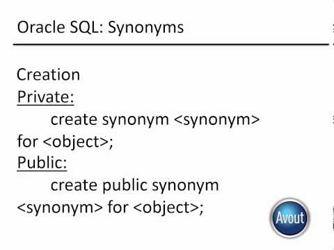 Oracle - Synonyms