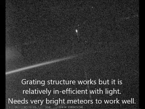 Perseid meteor shower. MADex - Reloaded...