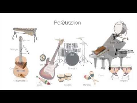 Edexcel GCSE Music - Setwork 5: Instrumentation & Dynamics