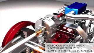 TURBOCAFS - Compressed Air Foam Systems (CAFS) for FIRE TRUCK