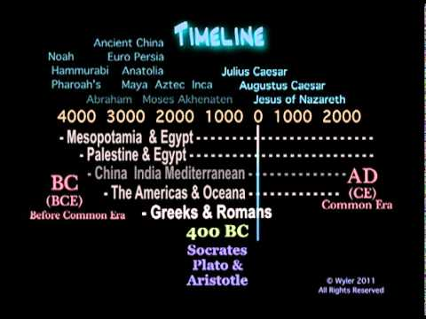Timeline 4A - Ancient Music - World History - 6000 Years