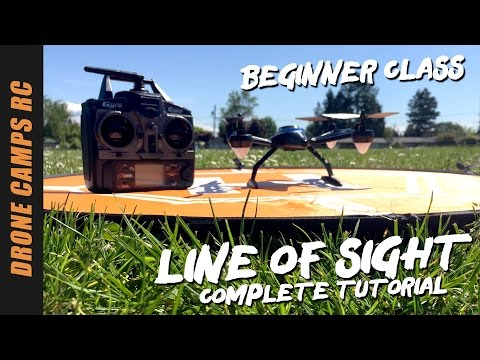 How to fly a Drone - A to Z Beginners Course