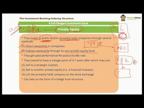 Investment Banking Industry Overview (Private Equity)