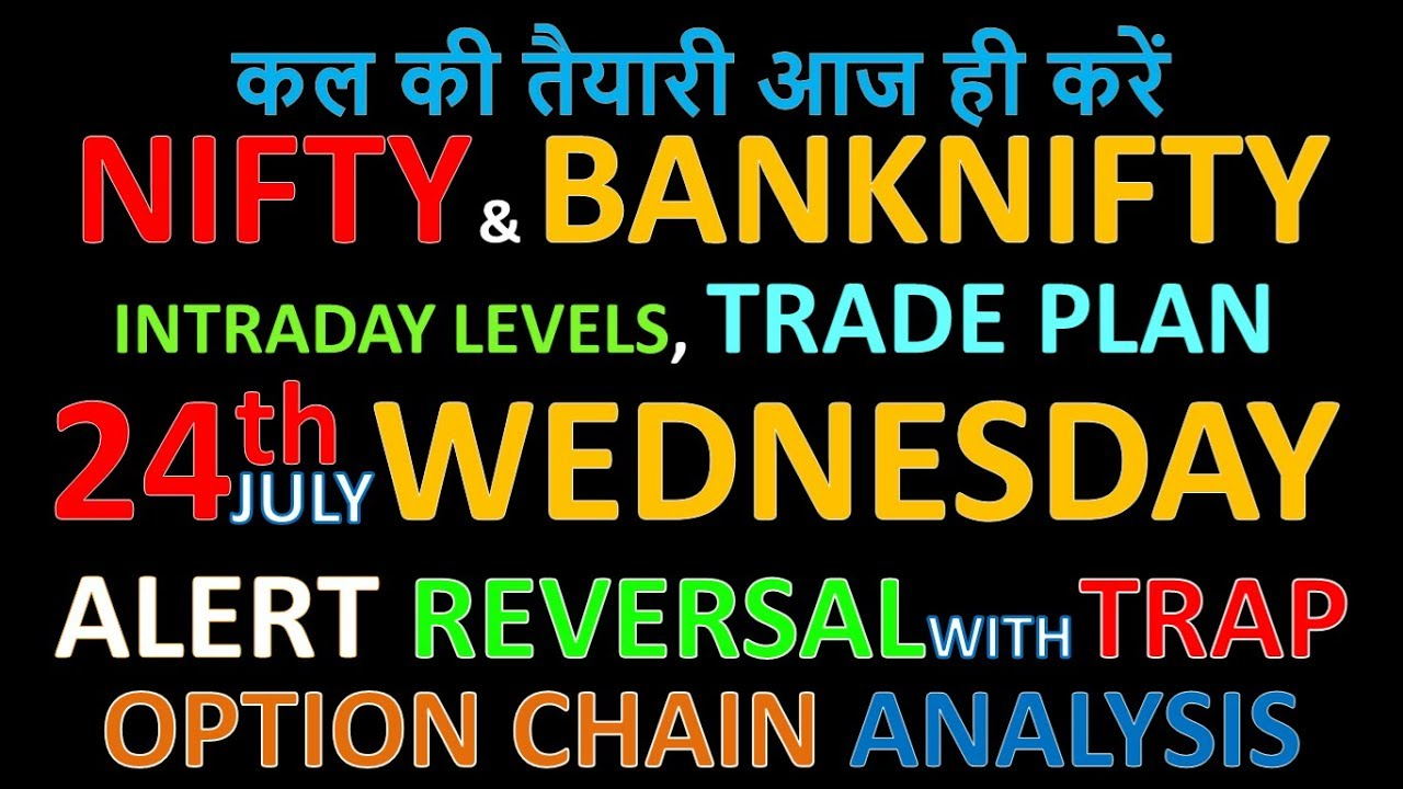 Bank nifty stocks list