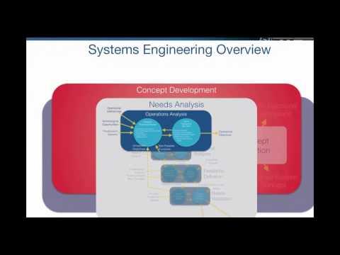 JHU Masters Project Walkthrough (03) Needs Analysis