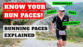 KNOW YOUR RUN PACES! WHAT PACE SHOULD I BE RUNNING AT? EASY / THRESHOLD / INTERVALS? HELP!