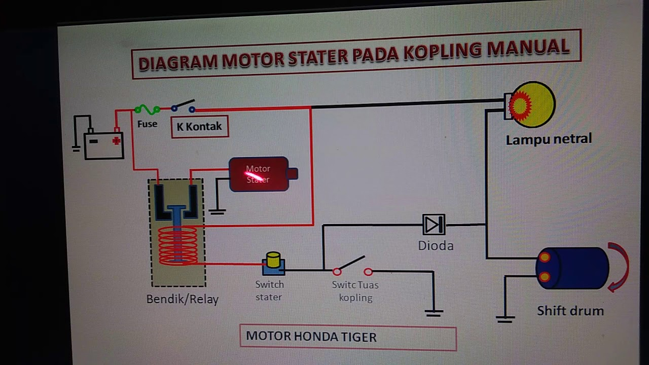wiring diagram honda tiger revo wiring diagram paper wiring diagram honda tiger revo [ 1280 x 720 Pixel ]