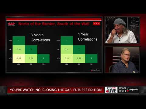 Forex Futures: Trading Peso & Canadian Dollar | Closing the Gap: Futures Edition