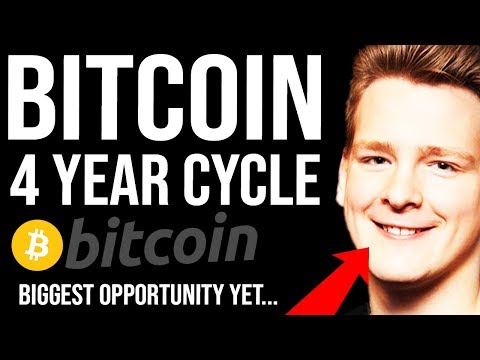 BITCOIN $10k BOUNCE?? 🔴 4 Year Cycle - China, Pain And Risk