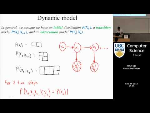 undergraduate machine learning 9: Hidden Markov models - HMM