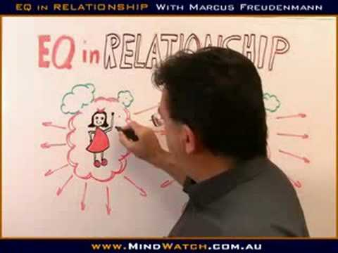 Emotional Intelligence in Relationship