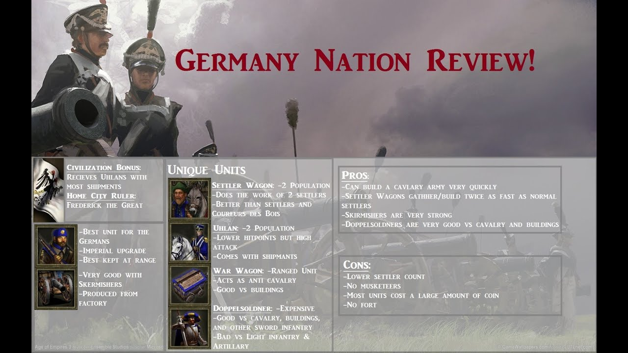Germany Nation Review In Aoe Iii Youtube
