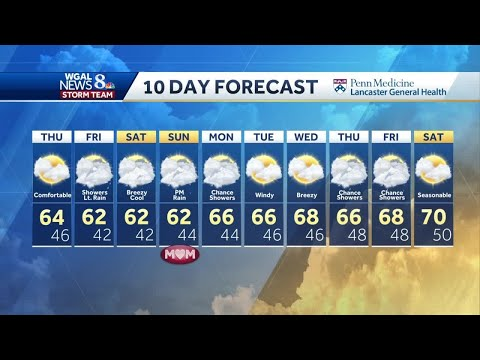 Central Pennsylvania weather: It's a sea of 60s in the forecast