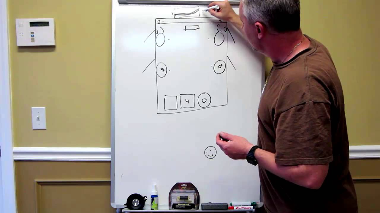 How To Wire A Car Stereo System With An Amp And Receivers Output Diagram 6 Speakers 4 Channels On Channel Wiring For Highs