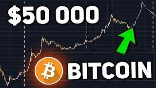 Биткоин Самый Страшный Прогноз для Тех Кто Продал Bitcoin Май 2019 Прогноз