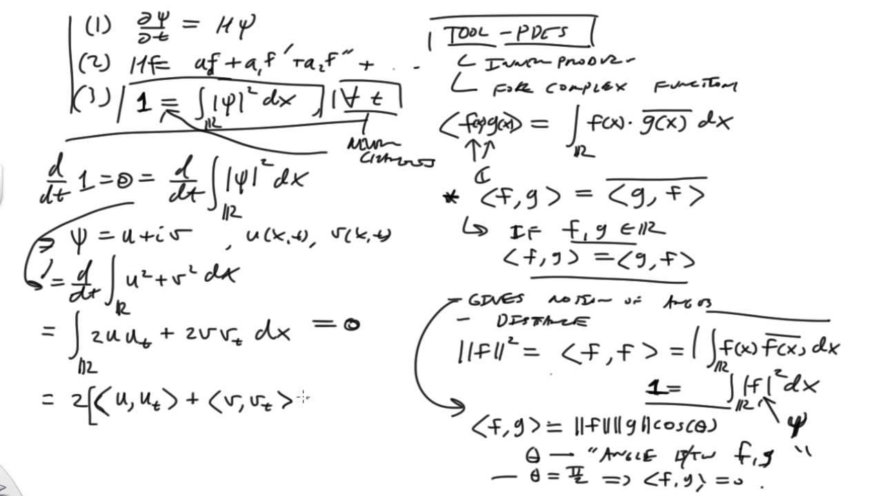 How Schrodinger S Equation Works Optional Youtube