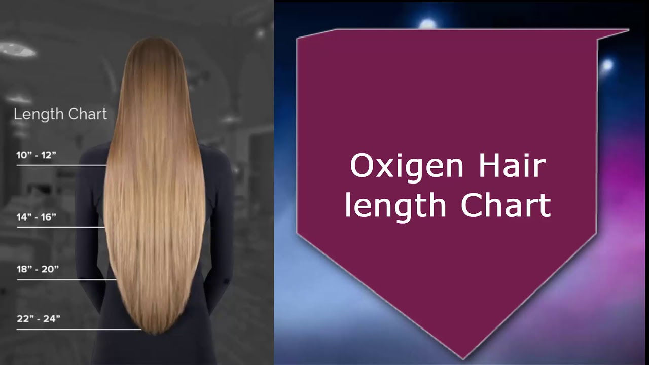 Hair Extension Length Guide Youtube