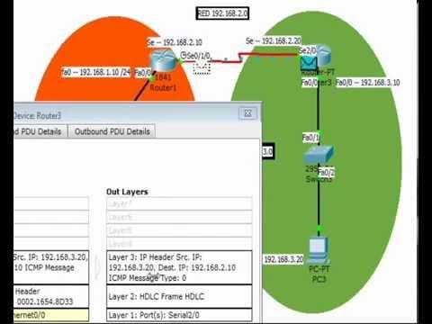 ping-entre-routers---ruta-estatica-en-packet-tracer
