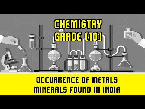 Occurence of Metals | Minerals and Ores | Activity Series | Metallurgical Processes | Metallurgy