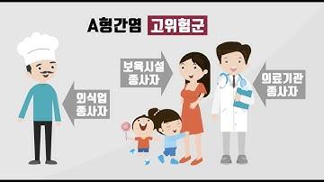 [건강정보] A형간염 백신 접종 대상은 어떻게 되나요?-고려대학교구로병원 감염내과