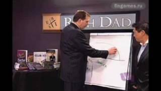 видео Инвестиции в ценные бумаги