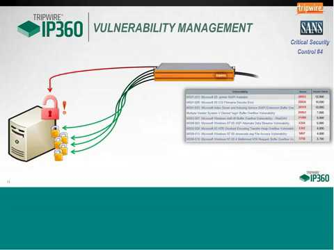 Security in 30: Vulnerability Management